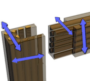 a pictorial example of a wood joint, showing the contradicatory nature of each piece's swelling and shrinking.